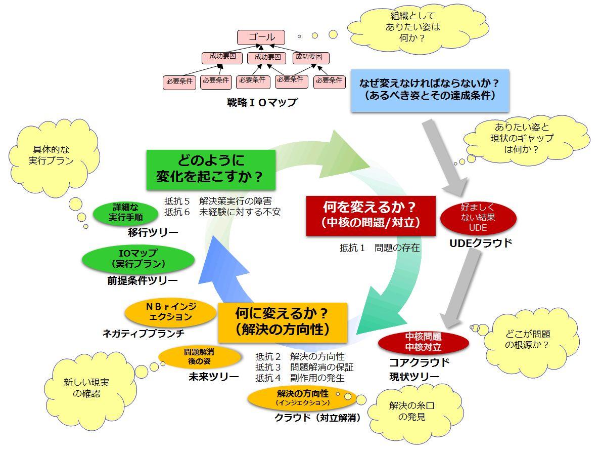 seminar_monpro_fig01